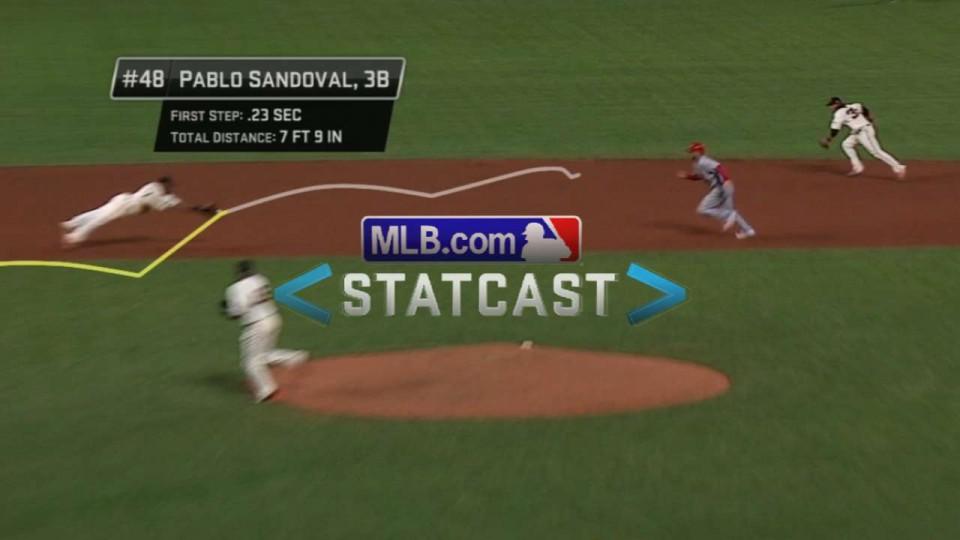 Statcast - americký baseball a jeho oficiální měření