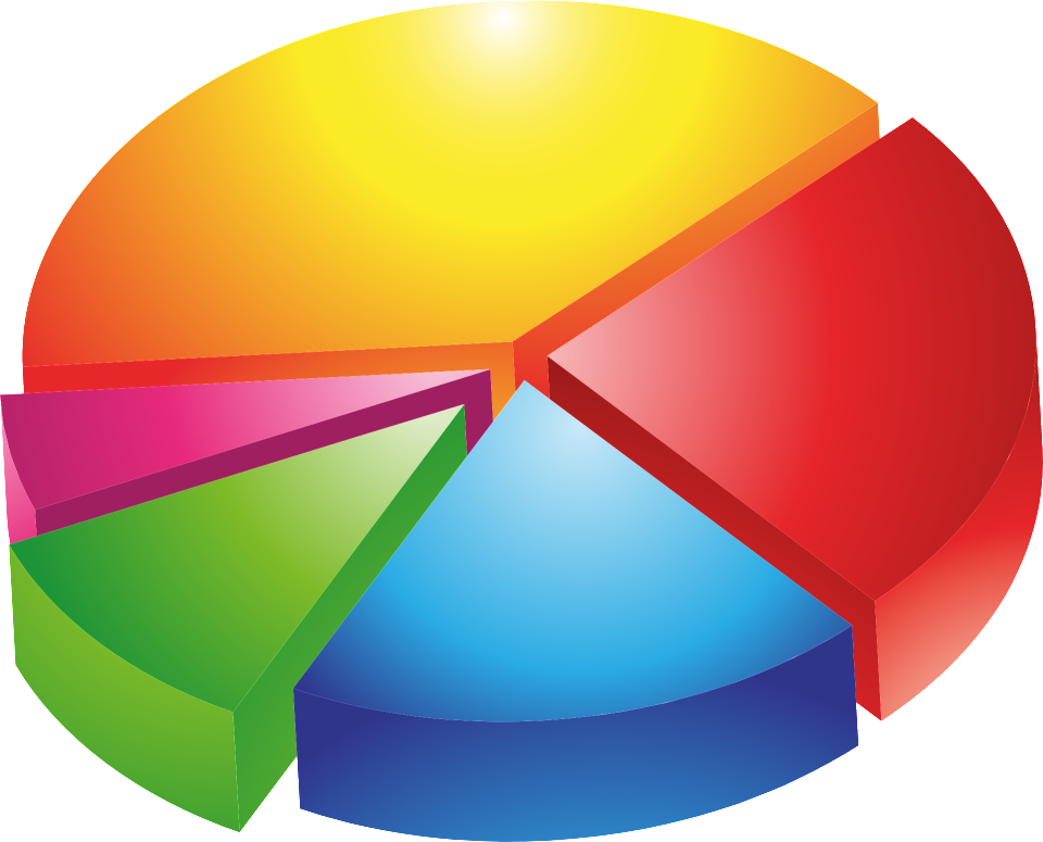 pie-chart-149727-960x775.png