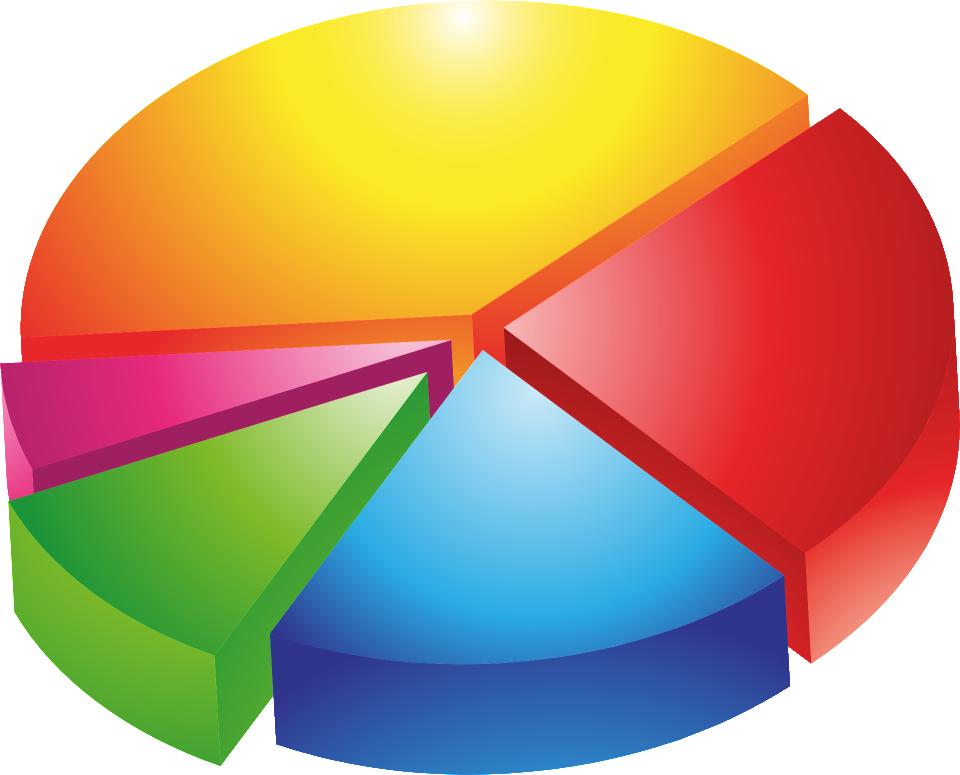 pie-chart-149727-960x775.png